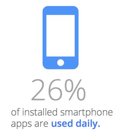 smartphone apps seo